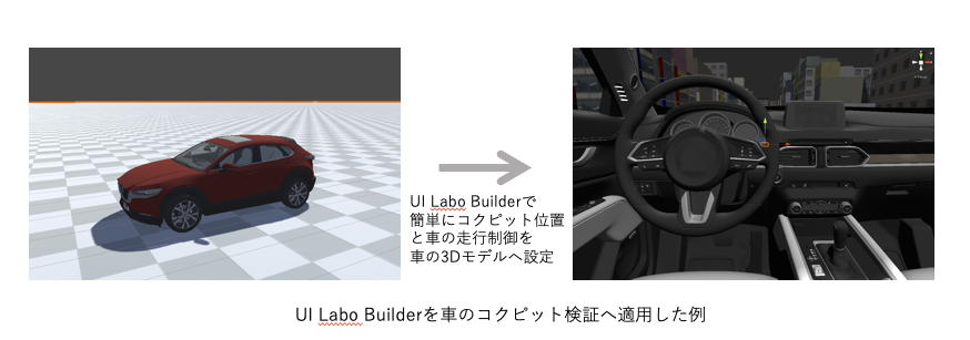 UI_labo_view_example